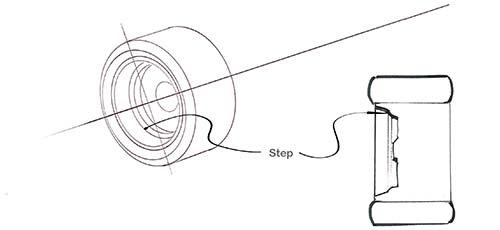 Drawing a wheel
